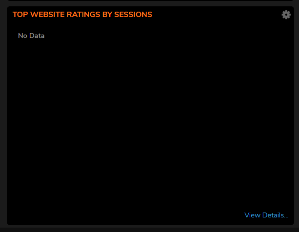 Top Website Ratings by Sessions